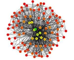 сеть сателлитов